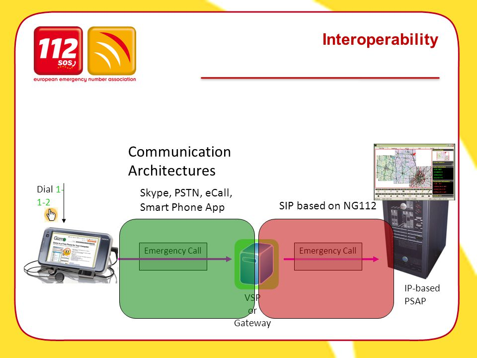 Interoperability IP-based PSAP VSP or Gateway Emergency Call Dial 1- 1-2 Emergency Call Skype, PSTN, eCall, Smart Phone App SIP based on NG112 Communication Architectures