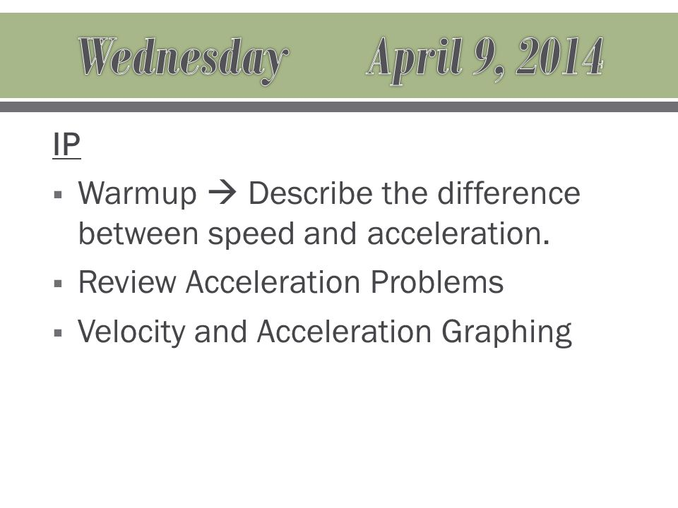 IP  Warmup  If a car is traveling at a velocity of 50 km/hr, how far did it travel in 4 hours.