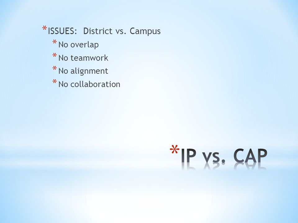 * ISSUES: District vs. Campus * No overlap * No teamwork * No alignment * No collaboration