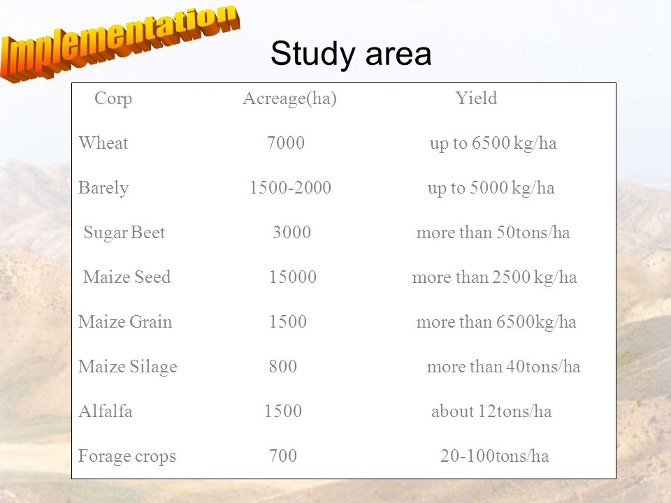 Study area Moghan plain located in Ardebil About 300,000 tons of various crops produce annually in 18000 ha of irrigated farms. Corp Acreage(ha) Yield