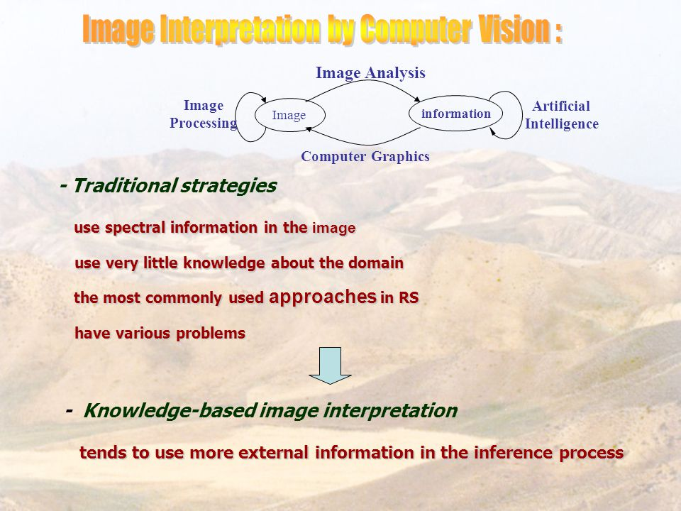 Image information Image Analysis Computer Graphics Artificial Intelligence Image Processing - Traditional strategies use very little knowledge about t