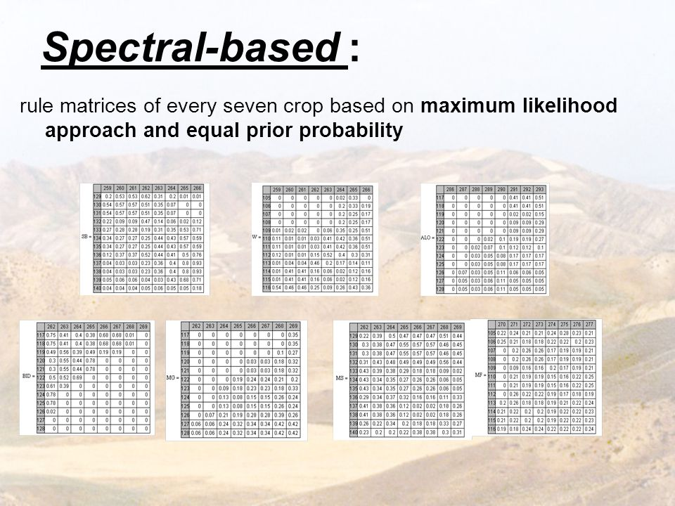 Spectral-based : rule matrices of every seven crop based on maximum likelihood approach and equal prior probability