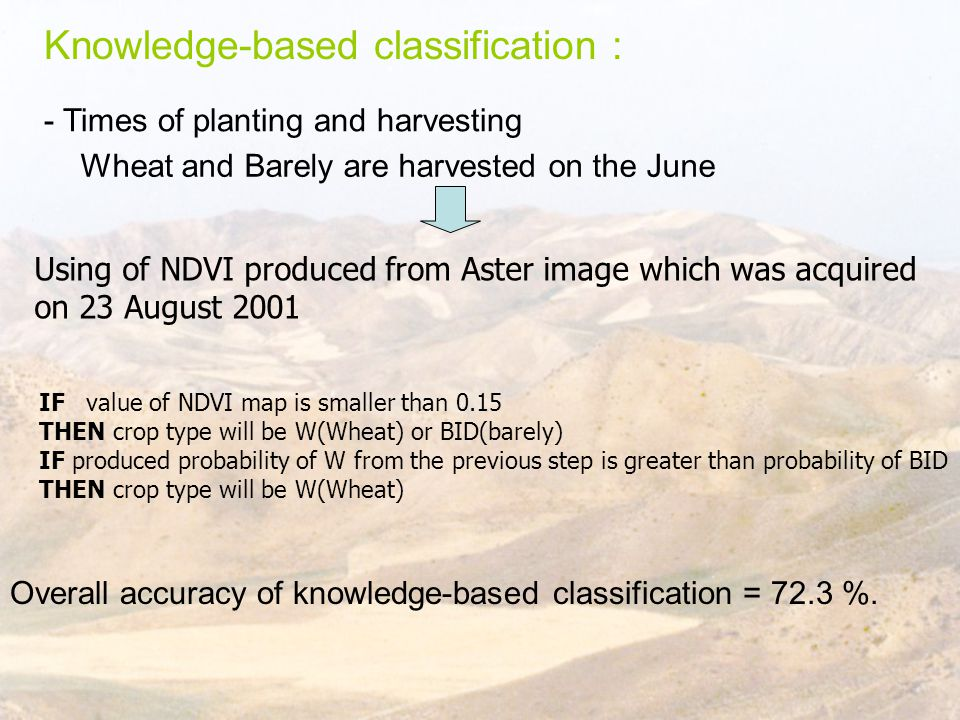 Knowledge-based classification : - Times of planting and harvesting Wheat and Barely are harvested on the June Using of NDVI produced from Aster image