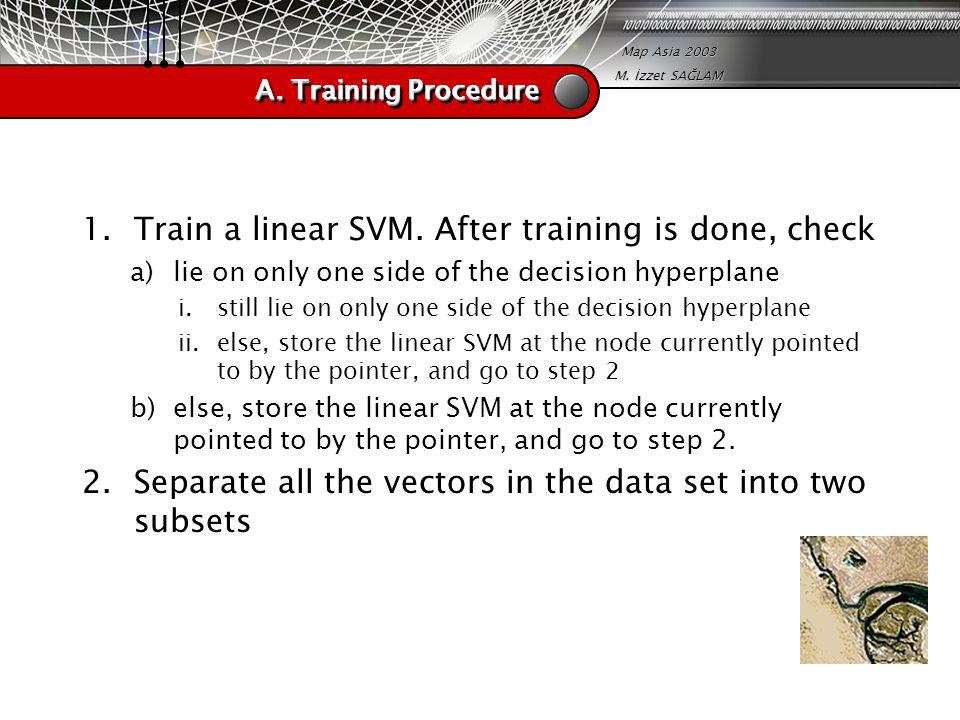 Map Asia 2003 M.İzzet SAĞLAM A. Training Procedure 1.Train a linear SVM.