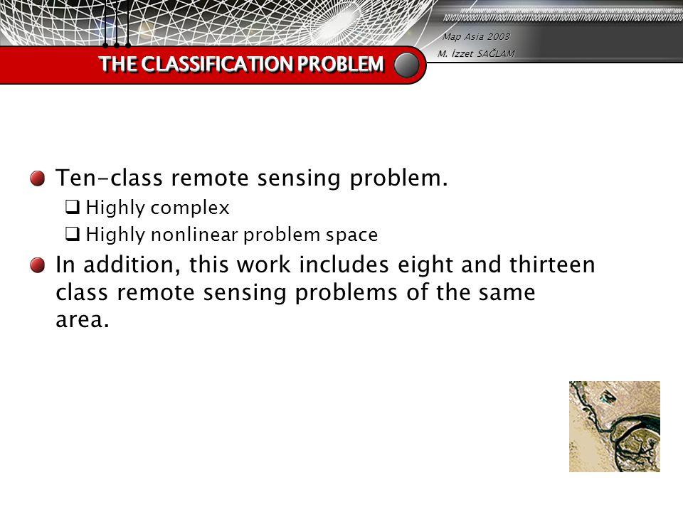 Map Asia 2003 M.İzzet SAĞLAM THE CLASSIFICATION PROBLEM Ten-class remote sensing problem.