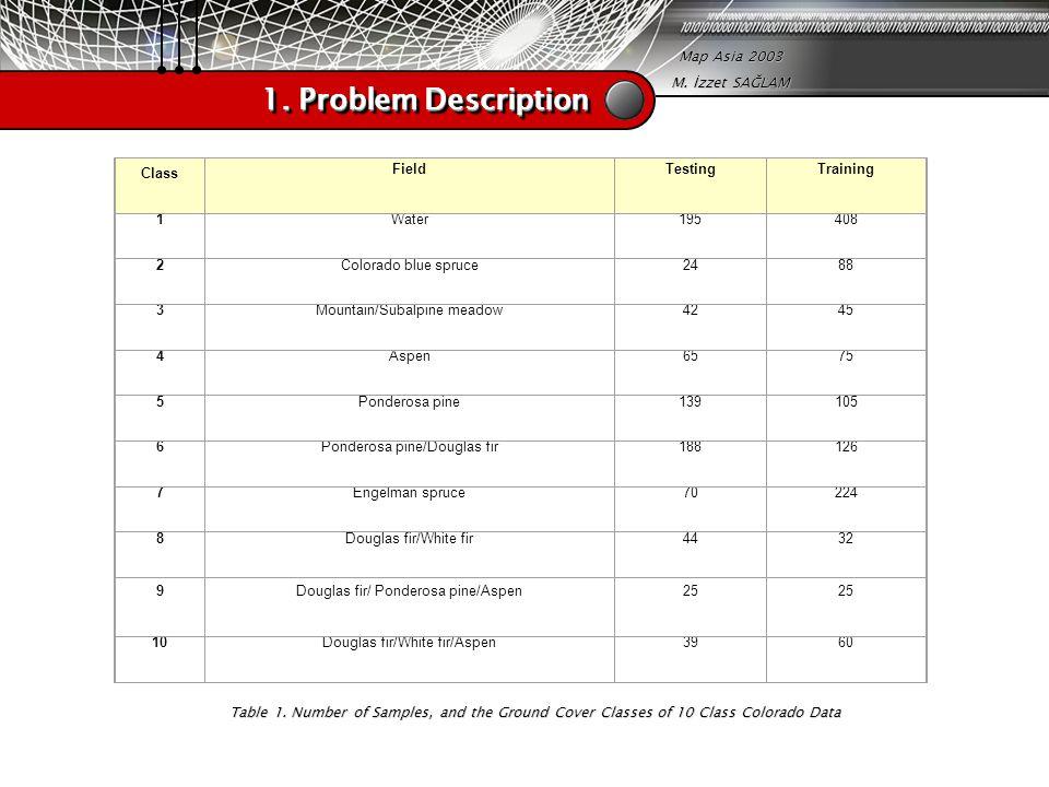 Map Asia 2003 M.İzzet SAĞLAM 1. Problem Description Table 1.