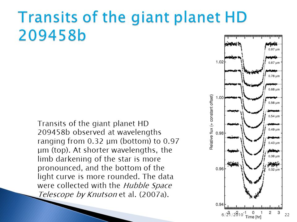 Transits of the giant planet HD 209458b observed at wavelengths ranging from 0.32 μm (bottom) to 0.97 μm (top). At shorter wavelengths, the limb darke