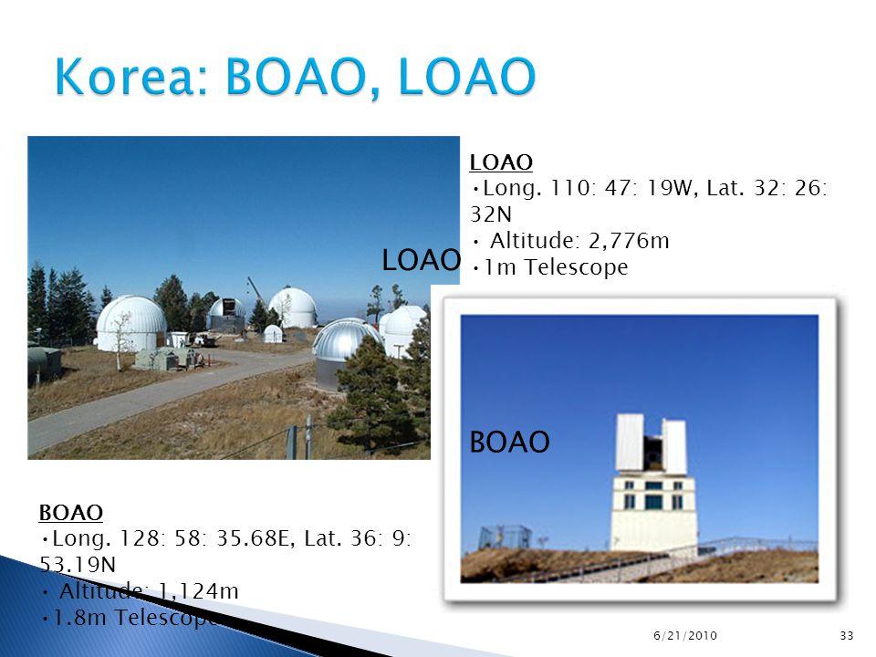 LOAO BOAO Long. 128: 58: 35.68E, Lat. 36: 9: 53.19N Altitude: 1,124m 1.8m Telescope LOAO Long. 110: 47: 19W, Lat. 32: 26: 32N Altitude: 2,776m 1m Tele