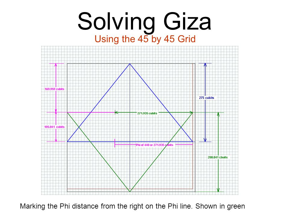 Solving Giza Using the 45 by 45 Grid Marking the Phi distance from the right on the Phi line.