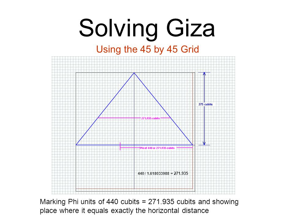 Solving Giza Using the 45 by 45 Grid Marking Phi units of 440 cubits = 271.935 cubits and showing place where it equals exactly the horizontal distance 440 / 1.618033988 = 271.935