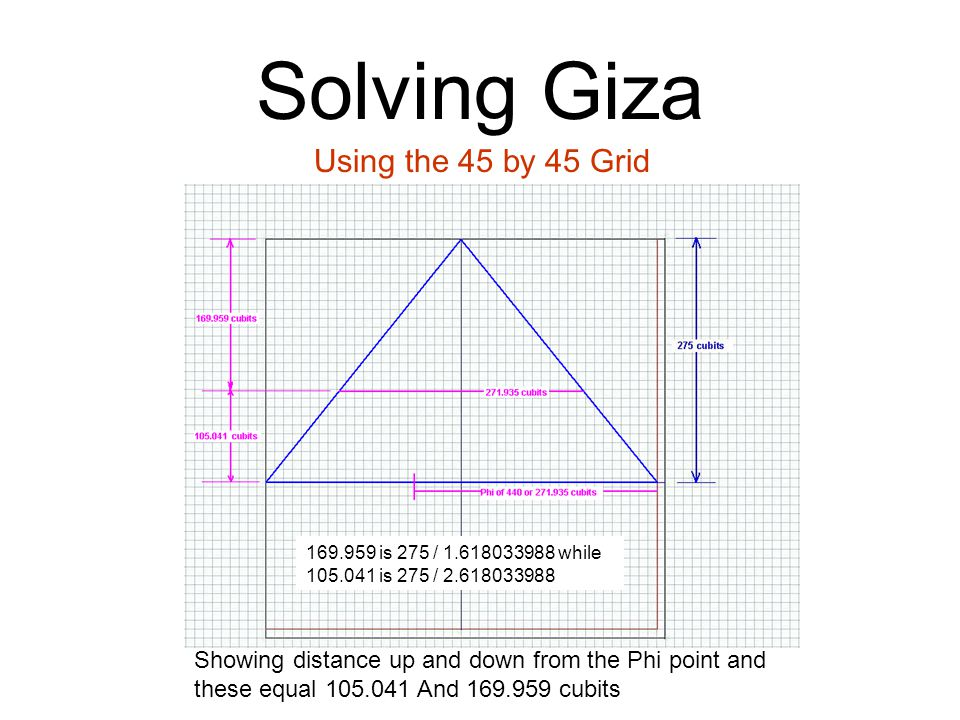 Solving Giza Using the 45 by 45 Grid Showing distance up and down from the Phi point and these equal 105.041 And 169.959 cubits 169.959 is 275 / 1.618033988 while 105.041 is 275 / 2.618033988