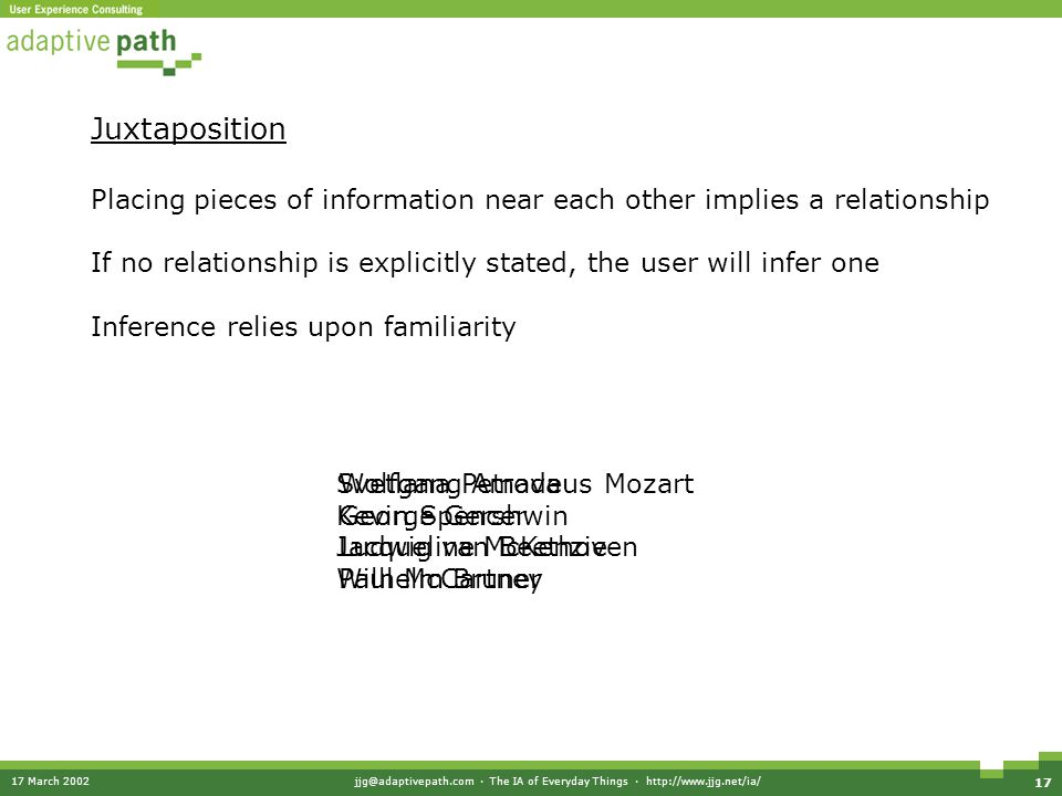 17 March 2002jjg@adaptivepath.com · The IA of Everyday Things · http://www.jjg.net/ia/ 17 Juxtaposition Placing pieces of information near each other implies a relationship If no relationship is explicitly stated, the user will infer one Inference relies upon familiarity Wolfgang Amadeus Mozart George Gershwin Ludwig van Beethoven Paul McCartney Great ComposersOverrated Composers Svetlana Petrova Kevin Spencer Jacqueline McKenzie Wilhelm Bruner