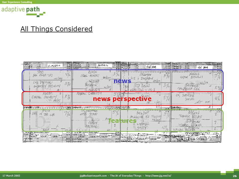 17 March 2002jjg@adaptivepath.com · The IA of Everyday Things · http://www.jjg.net/ia/ 26 All Things Considered news news perspective features