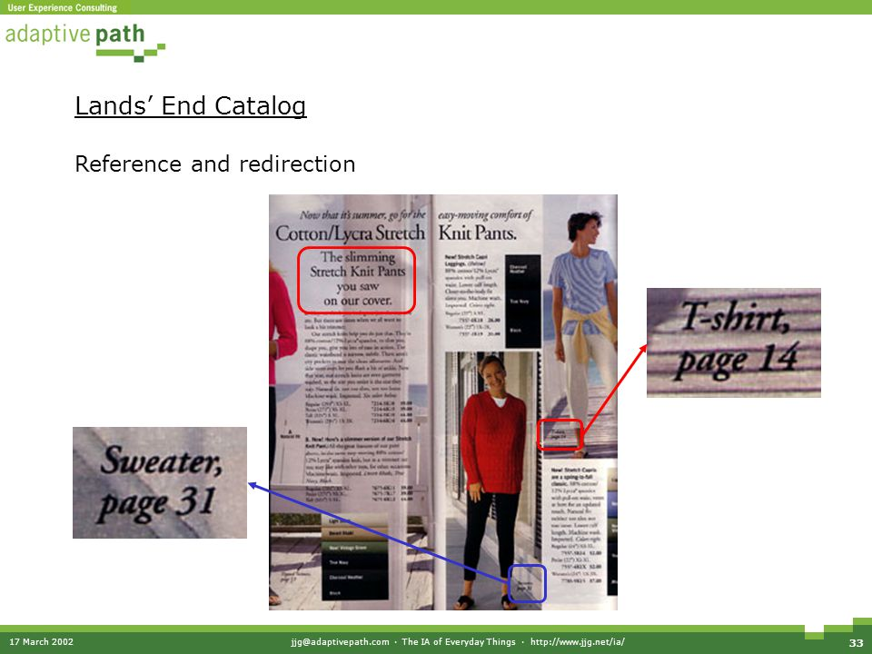 17 March 2002jjg@adaptivepath.com · The IA of Everyday Things · http://www.jjg.net/ia/ 33 Lands' End Catalog Reference and redirection
