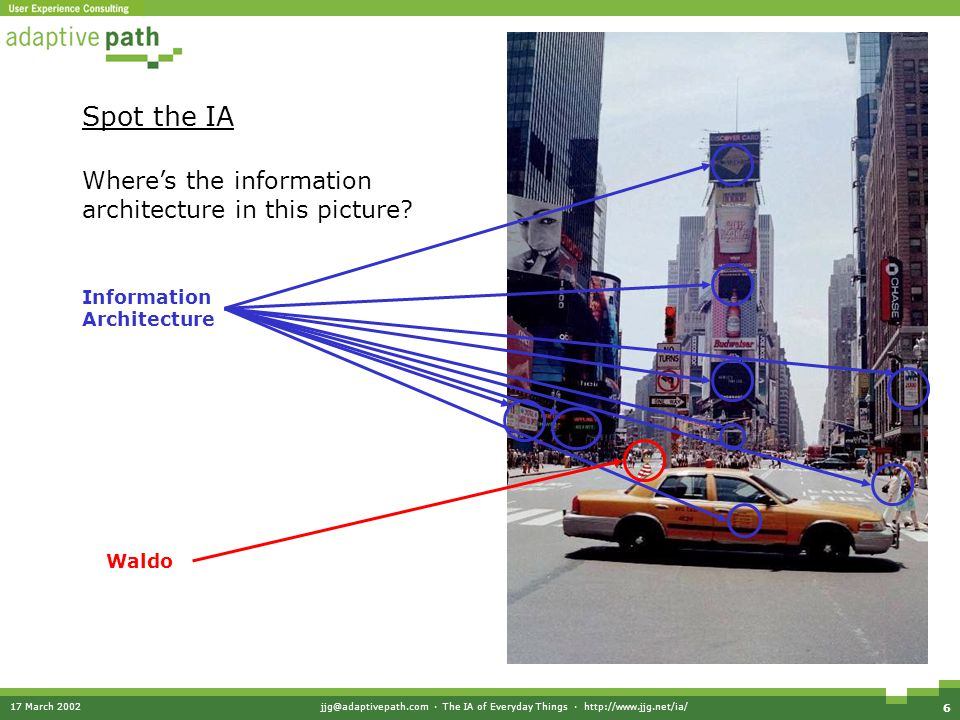 17 March 2002jjg@adaptivepath.com · The IA of Everyday Things · http://www.jjg.net/ia/ 6 Spot the IA Information Architecture Waldo Where's the information architecture in this picture