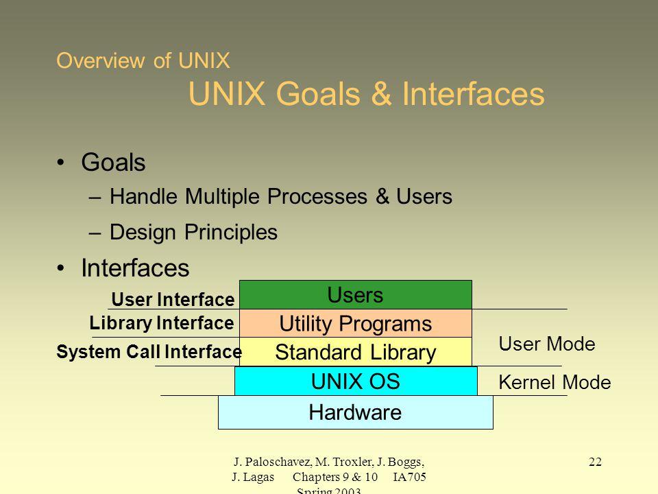J. Paloschavez, M. Troxler, J. Boggs, J. Lagas Chapters 9 & 10 IA705 Spring 2003 22 Overview of UNIX UNIX Goals & Interfaces Goals –Handle Multiple Pr