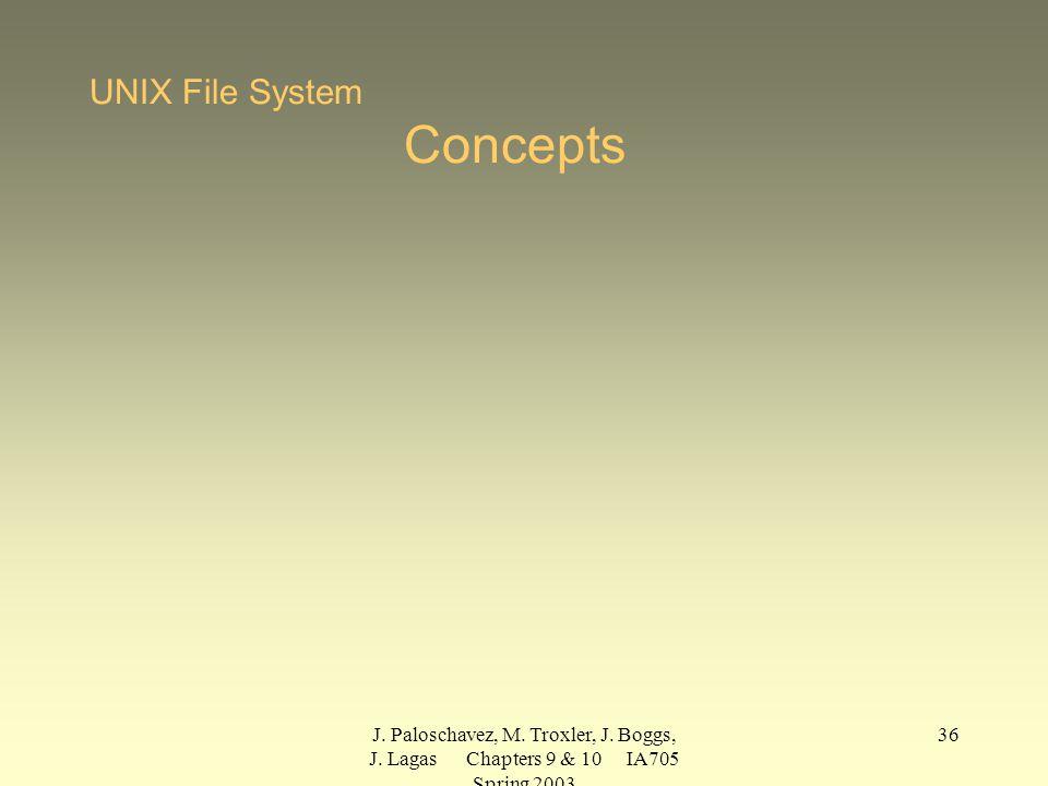 J. Paloschavez, M. Troxler, J. Boggs, J. Lagas Chapters 9 & 10 IA705 Spring 2003 36 UNIX File System Concepts
