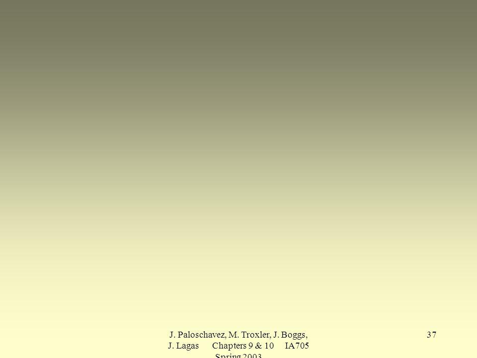 J. Paloschavez, M. Troxler, J. Boggs, J. Lagas Chapters 9 & 10 IA705 Spring 2003 37