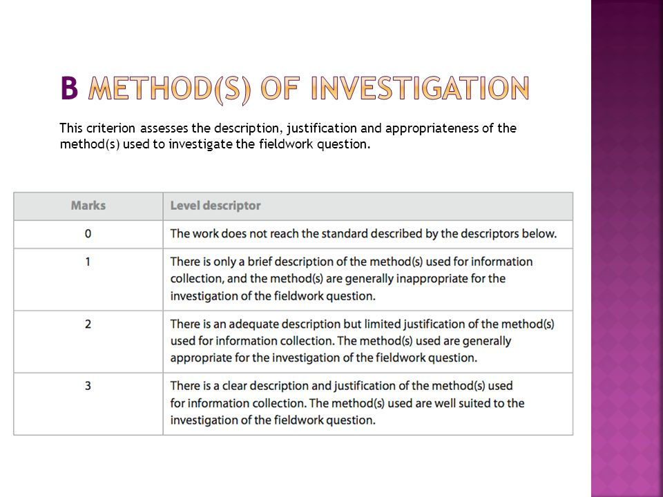 This criterion assesses the description, justification and appropriateness of the method(s) used to investigate the fieldwork question.