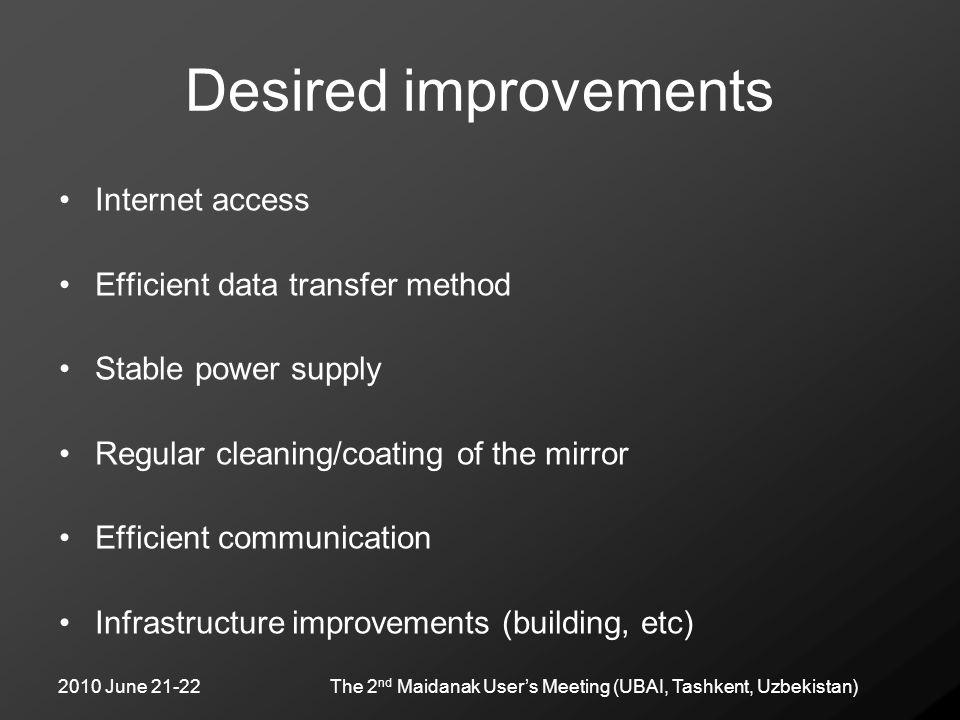 2010 June 21-22The 2 nd Maidanak User's Meeting (UBAI, Tashkent, Uzbekistan) Desired improvements Internet access Efficient data transfer method Stabl