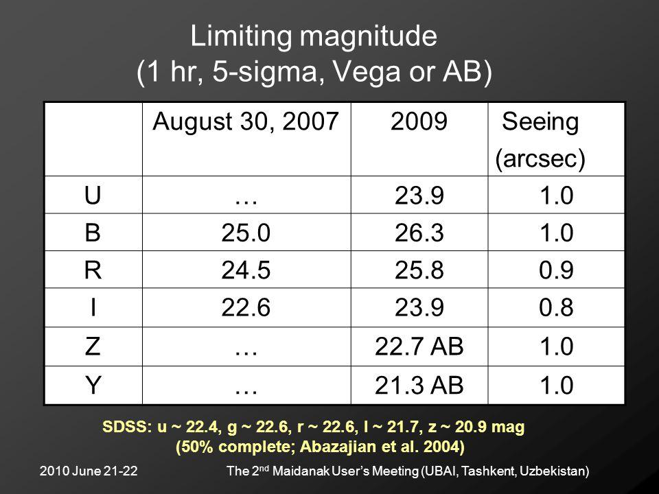 2010 June 21-22The 2 nd Maidanak User's Meeting (UBAI, Tashkent, Uzbekistan) Limiting magnitude (1 hr, 5-sigma, Vega or AB) August 30, 20072009 Seeing