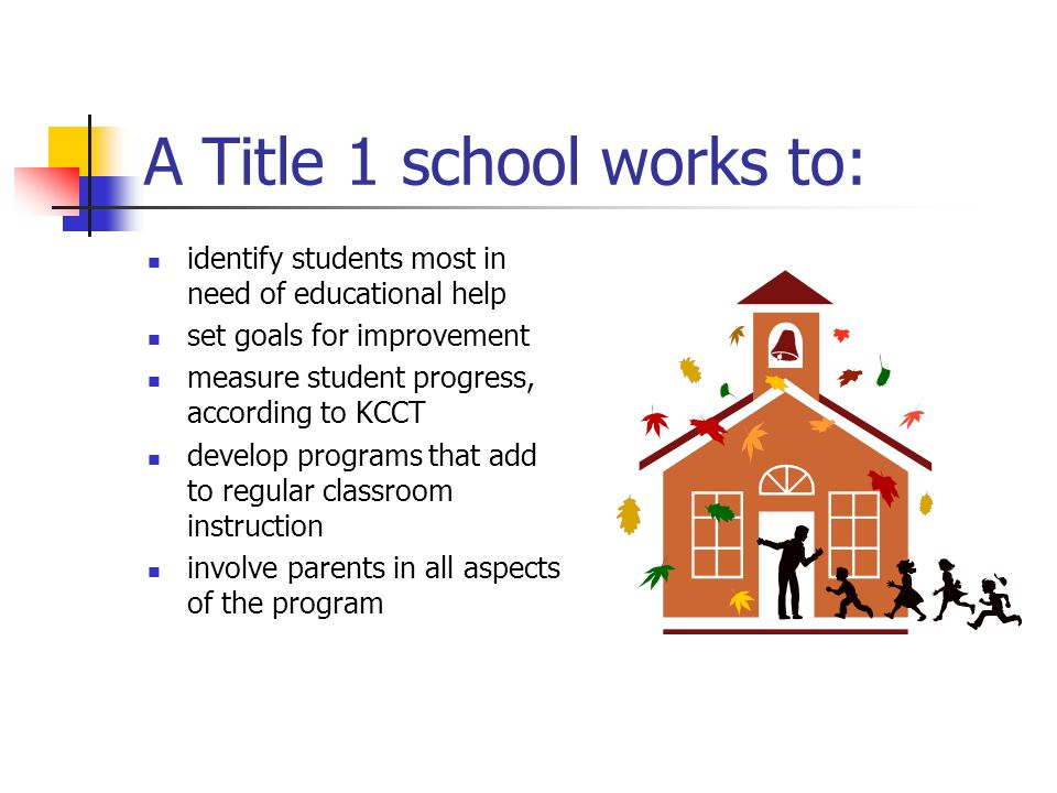A Title 1 school works to: identify students most in need of educational help set goals for improvement measure student progress, according to KCCT develop programs that add to regular classroom instruction involve parents in all aspects of the program