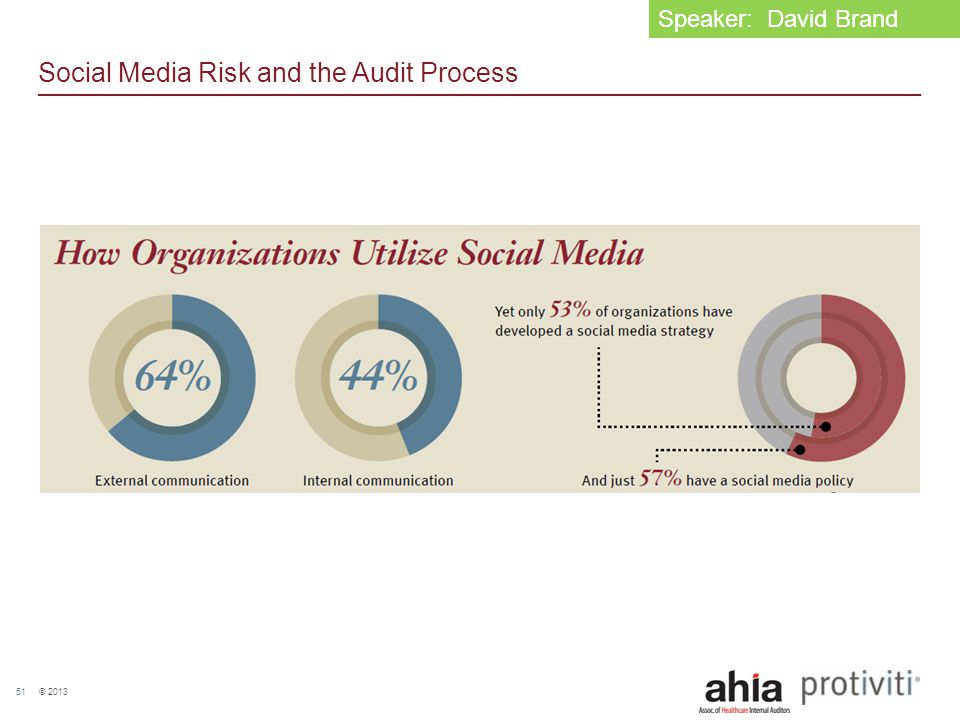 © 2013 51 Social Media Risk and the Audit Process Speaker: David Brand