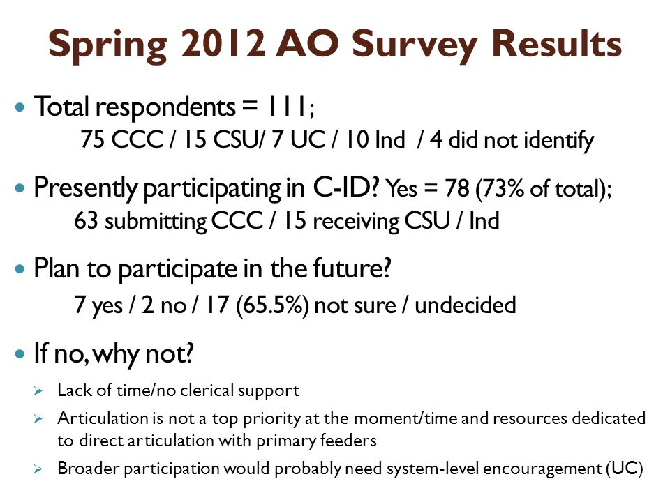 Survey results (cont.) Additional support services that C-ID could provide.