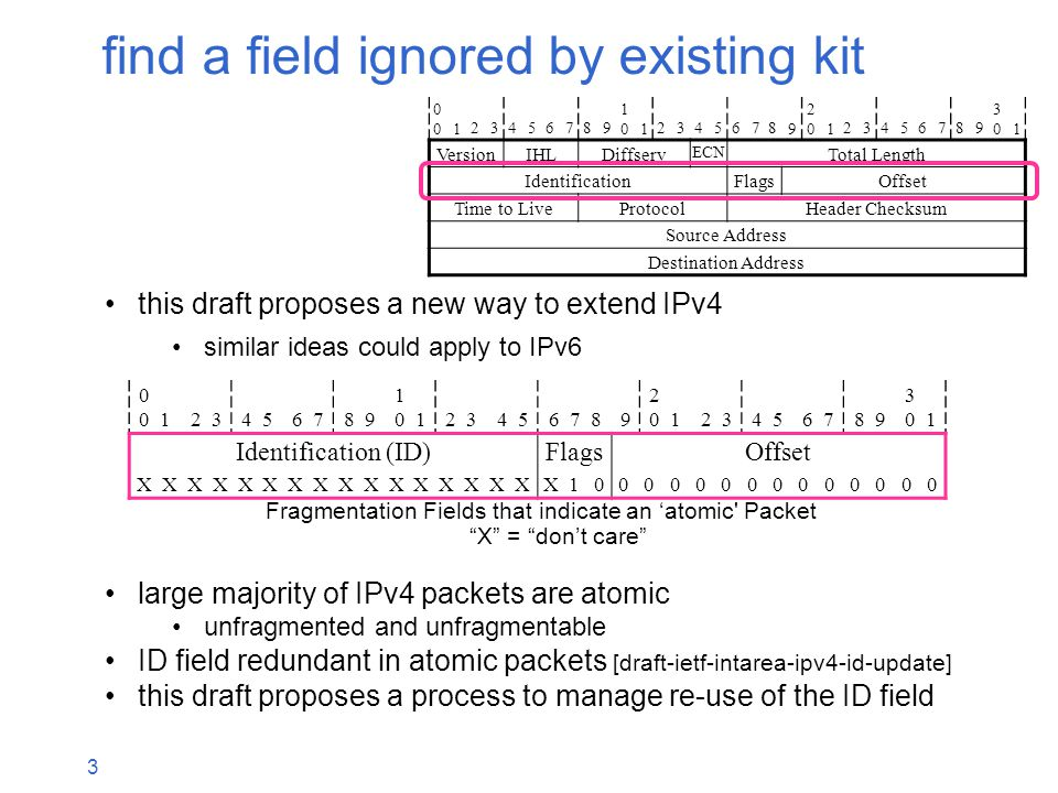 4 re-use ID field in atomic IPv4 packets frees up 16 bits for use by Internet community propose IANA registry for re-using ID field IETF can reassign whole field, subfields or codepoints within subfields within constraints of previous use of ID for reassembly call the ID field ID-Reuse when packet is atomic set currently unused ID-Reuse bits to zero example registration: a new 2-bit field called ExA 0 0 12 34 56 78 9 1 0 12 34 56 7 8 9 2 0 12 34 56 78 9 3 0 1 ID-ReuseFlagsOffset 0 0 0 0 0 0 0 ExAX 1 00 0 0 0 0 0 0 0 0 0 0 0 0