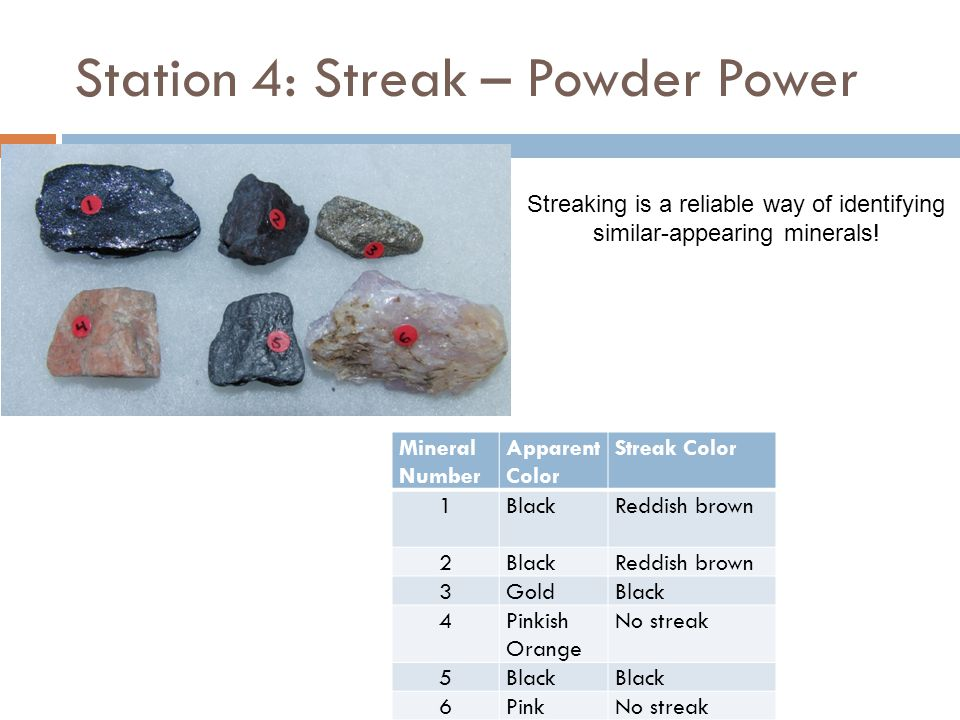 Station 4: Streak – Powder Power Mineral Number Apparent Color Streak ColorMineral Name 1BlackReddish brownSpecular Hematite 2BlackReddish brownHematite 3GoldBlackPyrite 4Pinkish Orange No streakFeldspar 5Black Graphite 6PinkNo streakRose Quartz Streaking is a reliable way of identifying similar-appearing minerals!