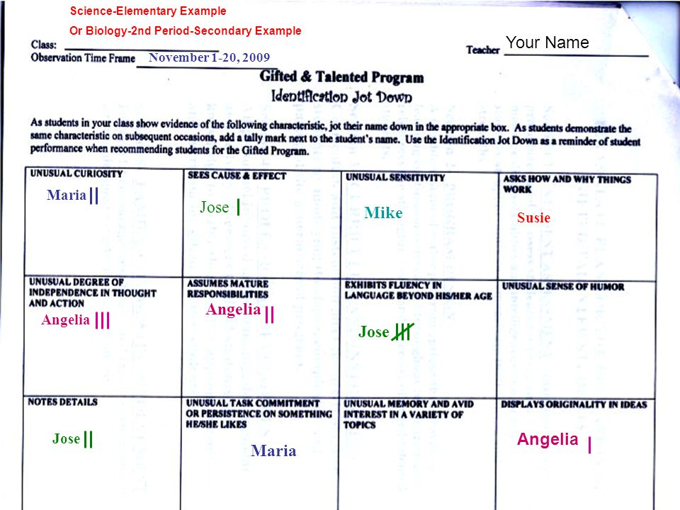 November 1-20, 2009 Maria Jose Maria Angelia Jose Susie Angelia Science-Elementary Example Or Biology-2nd Period-Secondary Example Your Name Jose Mike Angelia