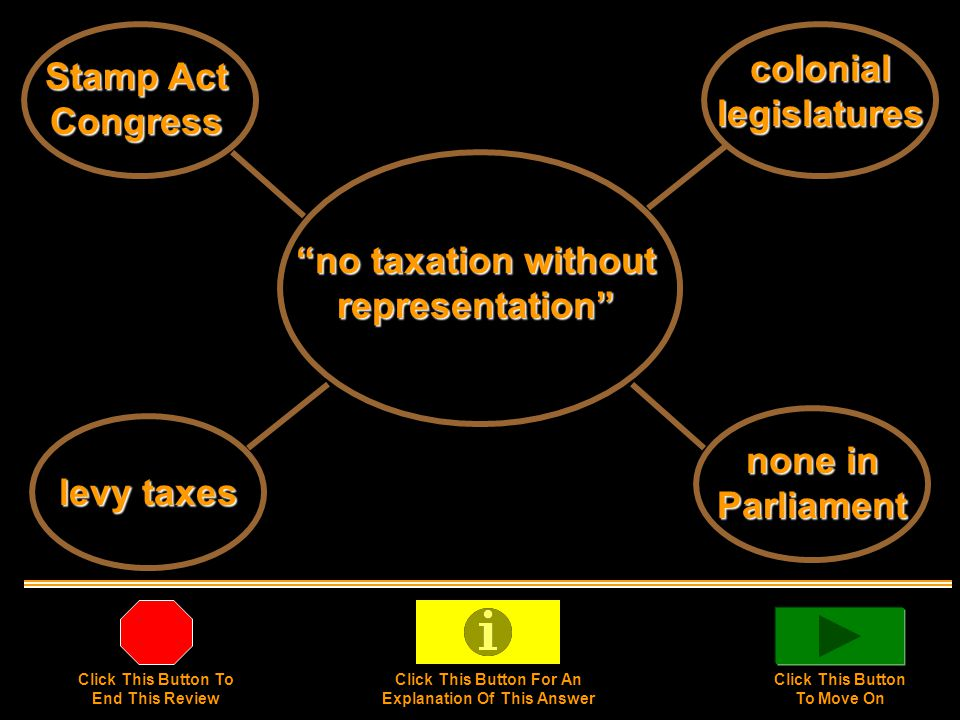 Sugar Act taxes on the colonies Tea Act Townsend Acts Stamp Act Click This Button To End This Review Click This Button For An Explanation Of This Answer Click This Button To Move On