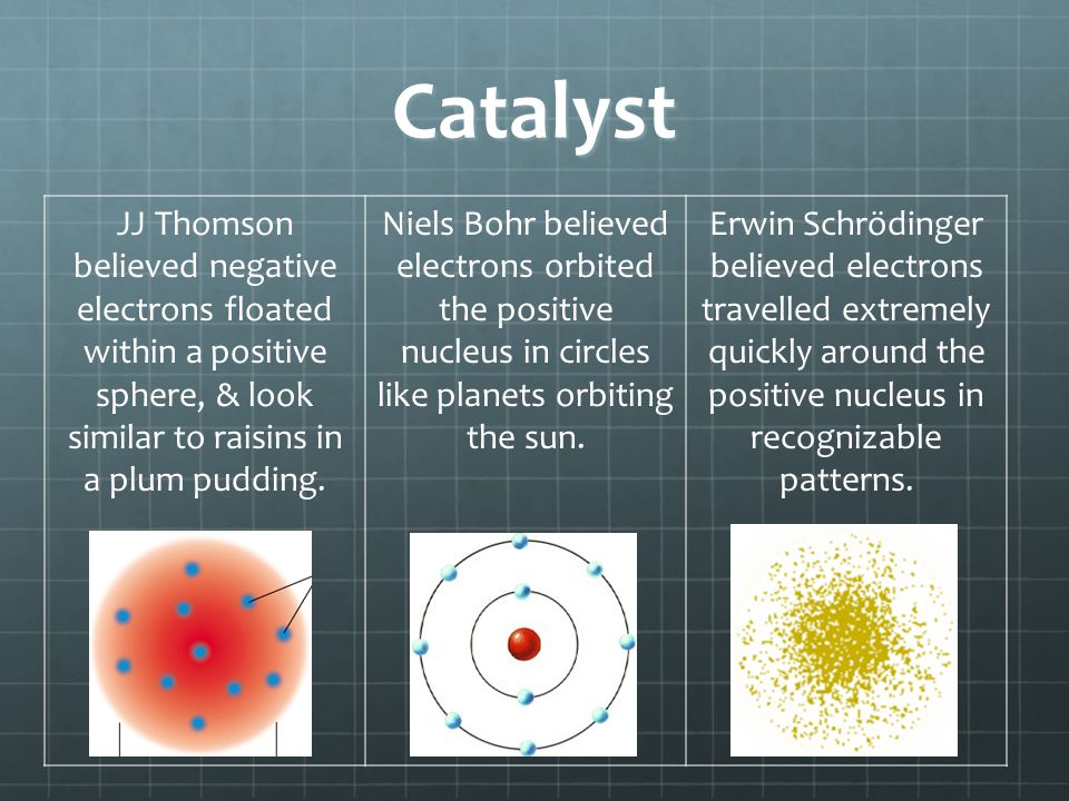 JJ Thomson believed negative electrons floated within a positive sphere, & look similar to raisins in a plum pudding.