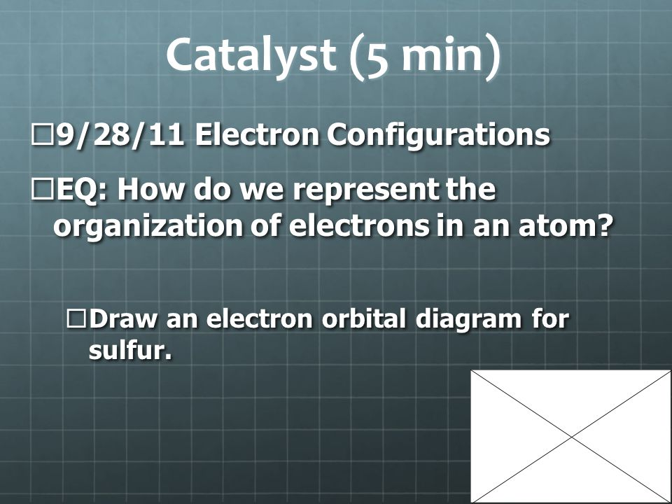 Catalyst (5 min)  9/28/11 Electron Configurations  EQ: How do we represent the organization of electrons in an atom?  Draw an electron orbital diag
