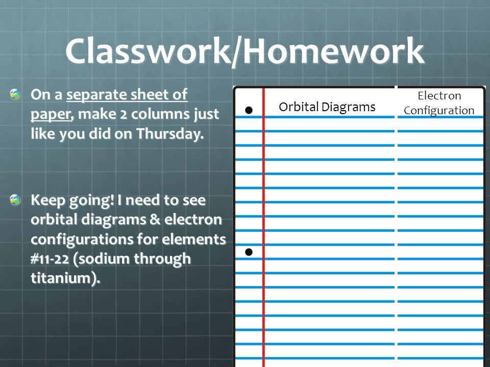 Classwork/Homework On a separate sheet of paper, make 2 columns just like you did on Thursday. Keep going! I need to see orbital diagrams & electron c