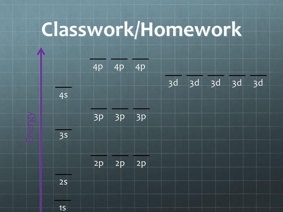 Classwork/Homework Energy 1s 3s 2p 2s 3p 4s 4p 3d