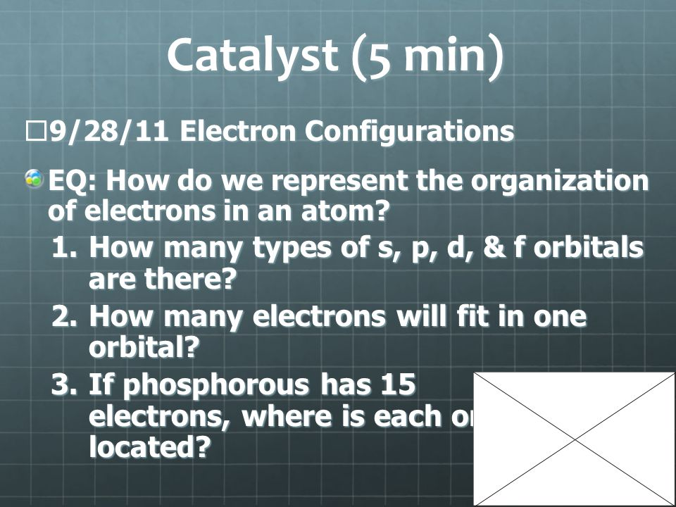 Catalyst (5 min)  9/28/11 Electron Configurations EQ: How do we represent the organization of electrons in an atom? 1.How many types of s, p, d, & f