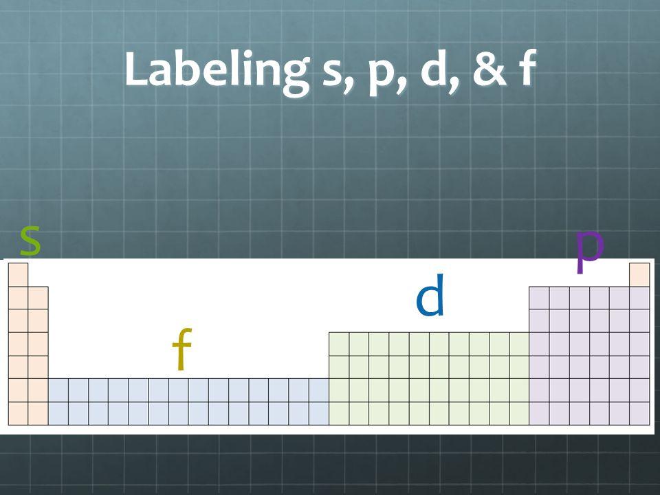 Labeling s, p, d, & f s d f p
