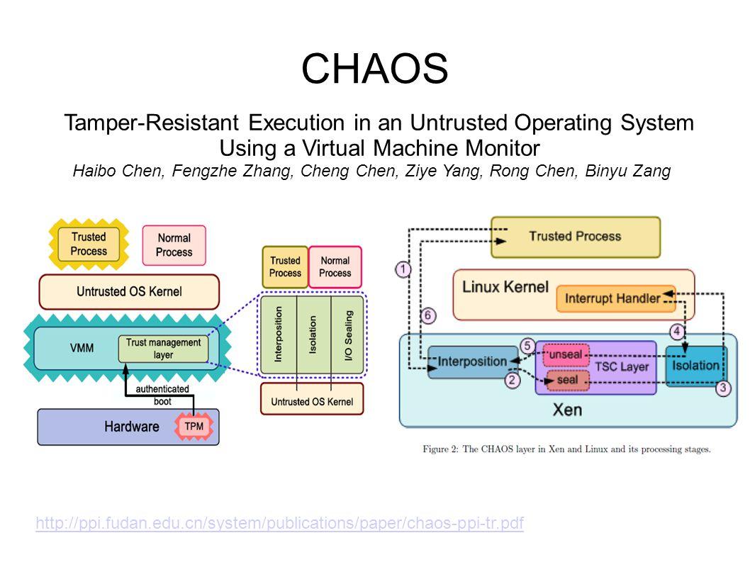 CHAOS Tamper-Resistant Execution in an Untrusted Operating System Using a Virtual Machine Monitor Haibo Chen, Fengzhe Zhang, Cheng Chen, Ziye Yang, Rong Chen, Binyu Zang http://ppi.fudan.edu.cn/system/publications/paper/chaos-ppi-tr.pdf