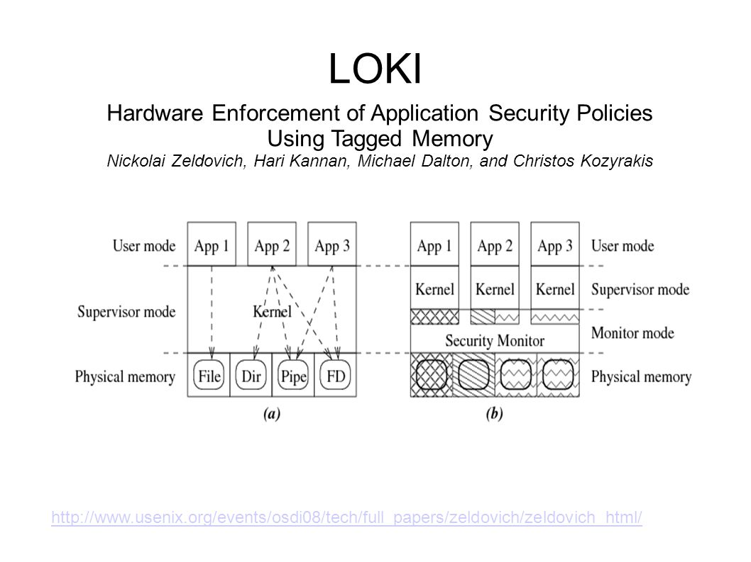 LOKI Hardware Enforcement of Application Security Policies Using Tagged Memory Nickolai Zeldovich, Hari Kannan, Michael Dalton, and Christos Kozyrakis http://www.usenix.org/events/osdi08/tech/full_papers/zeldovich/zeldovich_html/