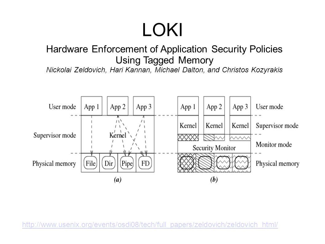 LOKI Hardware Enforcement of Application Security Policies Using Tagged Memory Nickolai Zeldovich, Hari Kannan, Michael Dalton, and Christos Kozyrakis http://www.usenix.org/events/osdi08/tech/full_papers/zeldovich/zeldovich_html/