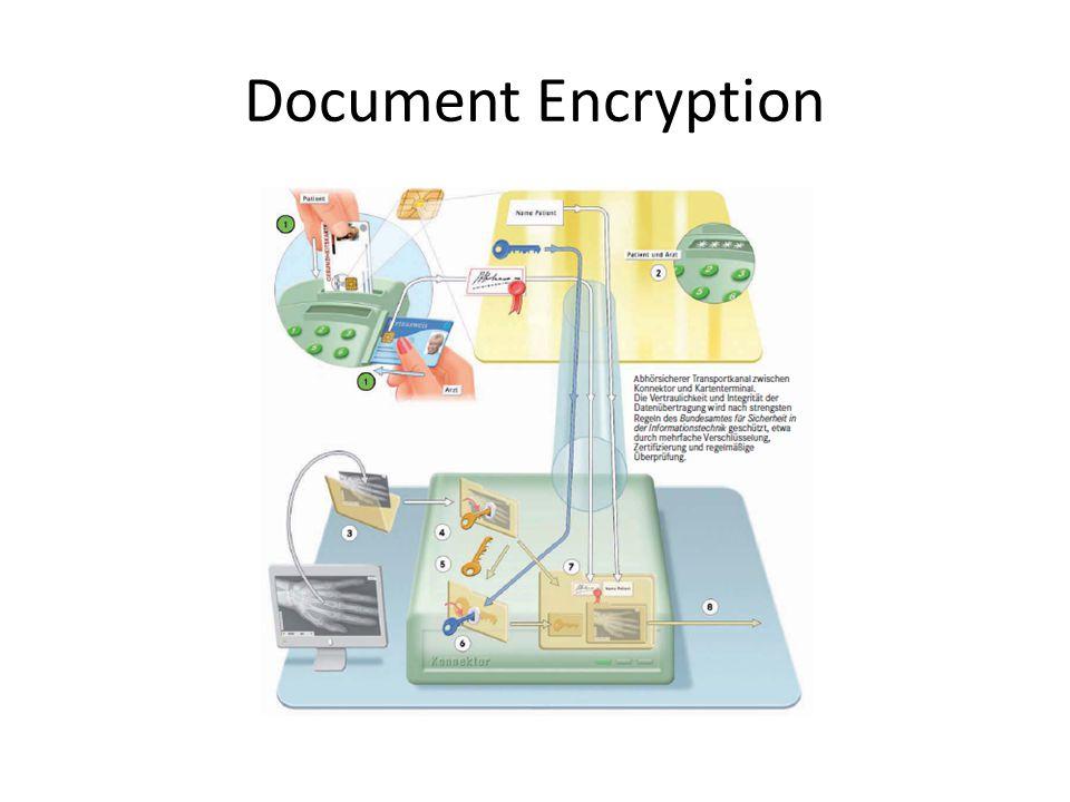Document Encryption