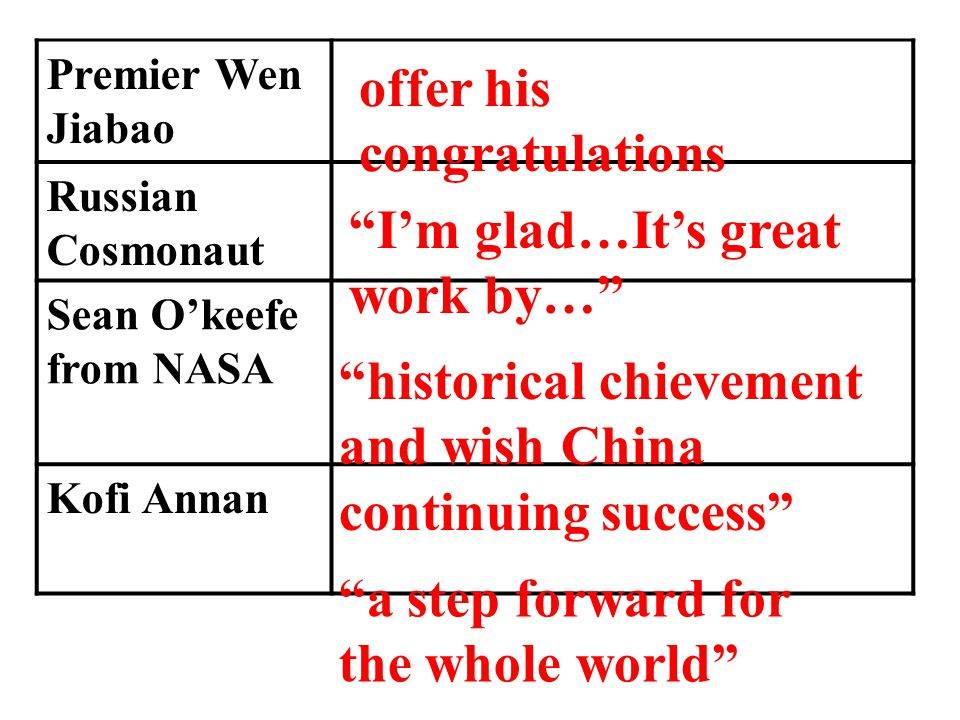 "Premier Wen Jiabao Russian Cosmonaut Sean O'keefe from NASA Kofi Annan ""I'm glad…It's great work by…"" ""historical chievement and wish China continuing"
