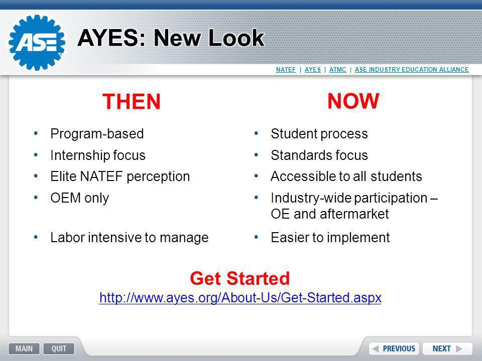 NATEF   AYES   ATMC   ASE INDUSTRY EDUCATION ALLIANCE THEN Program-based Internship focus Elite NATEF perception OEM only Labor intensive to manage NO