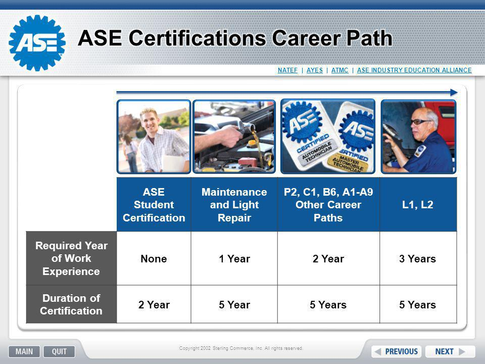 NATEF   AYES   ATMC   ASE INDUSTRY EDUCATION ALLIANCE ASE Student Certification Maintenance and Light Repair P2, C1, B6, A1-A9 Other Career Paths L1,