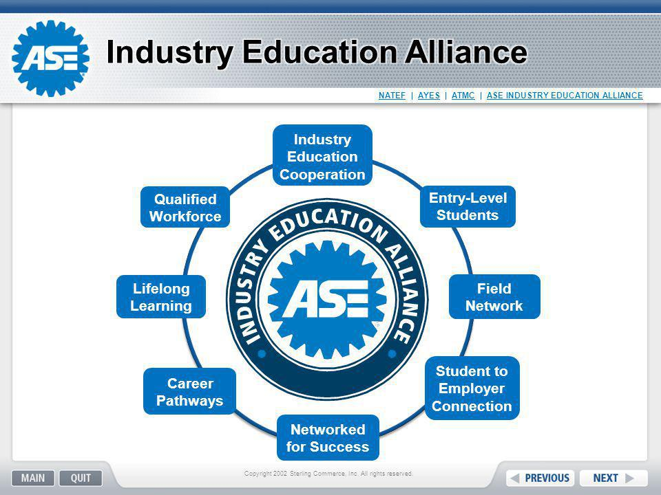 NATEF   AYES   ATMC   ASE INDUSTRY EDUCATION ALLIANCE Copyright 2002 Sterling Commerce, Inc. All rights reserved. Student to Employer Connection Caree