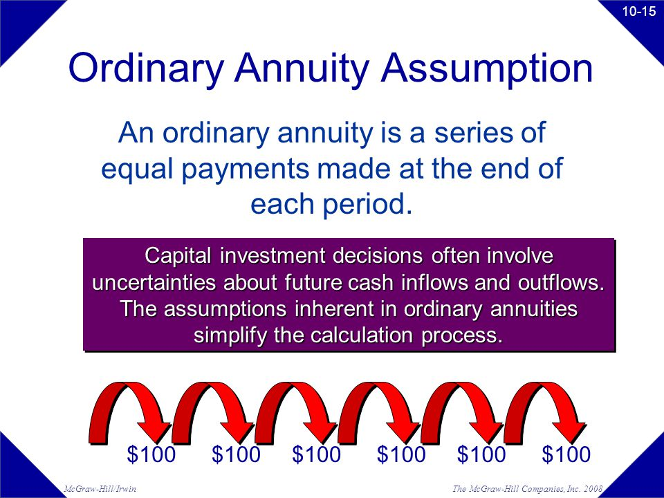 The McGraw-Hill Companies, Inc. 2008McGraw-Hill/Irwin 10-15 Ordinary Annuity Assumption An ordinary annuity is a series of equal payments made at the
