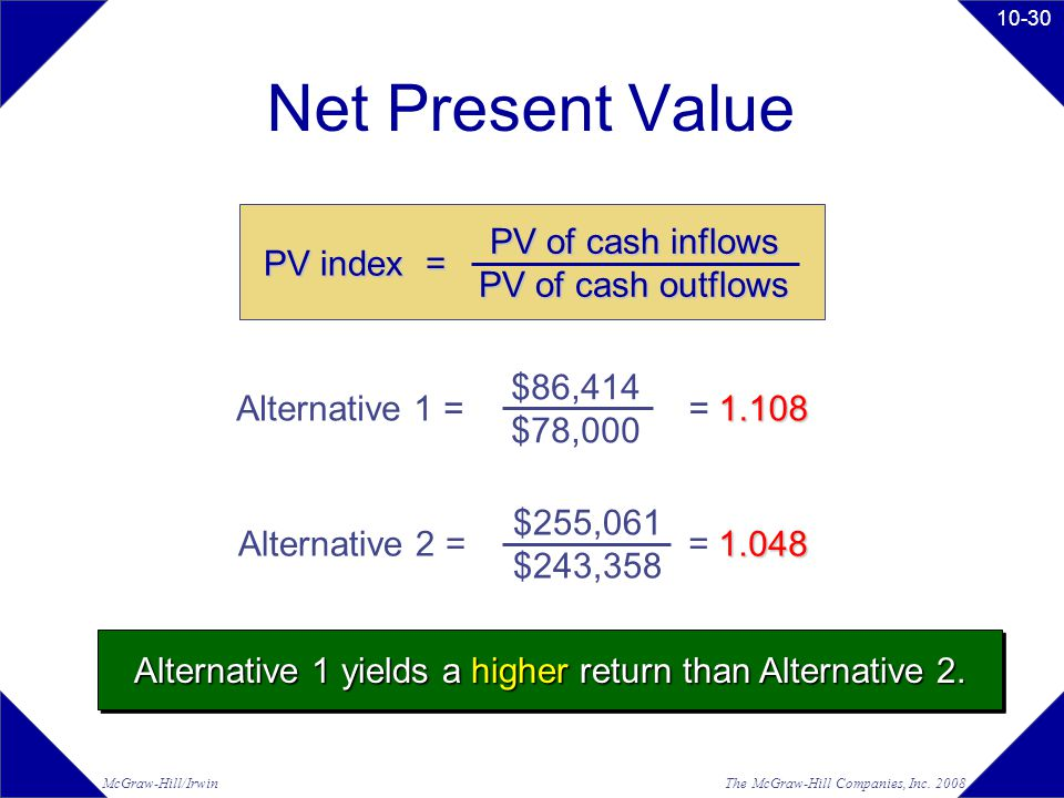 The McGraw-Hill Companies, Inc. 2008McGraw-Hill/Irwin 10-30 Net Present Value PV index = PV of cash inflows PV of cash outflows Alternative 1 = 1.108