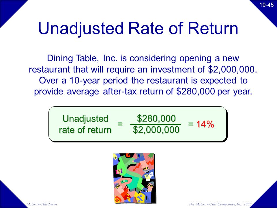 The McGraw-Hill Companies, Inc. 2008McGraw-Hill/Irwin 10-45 Unadjusted Rate of Return Dining Table, Inc. is considering opening a new restaurant that