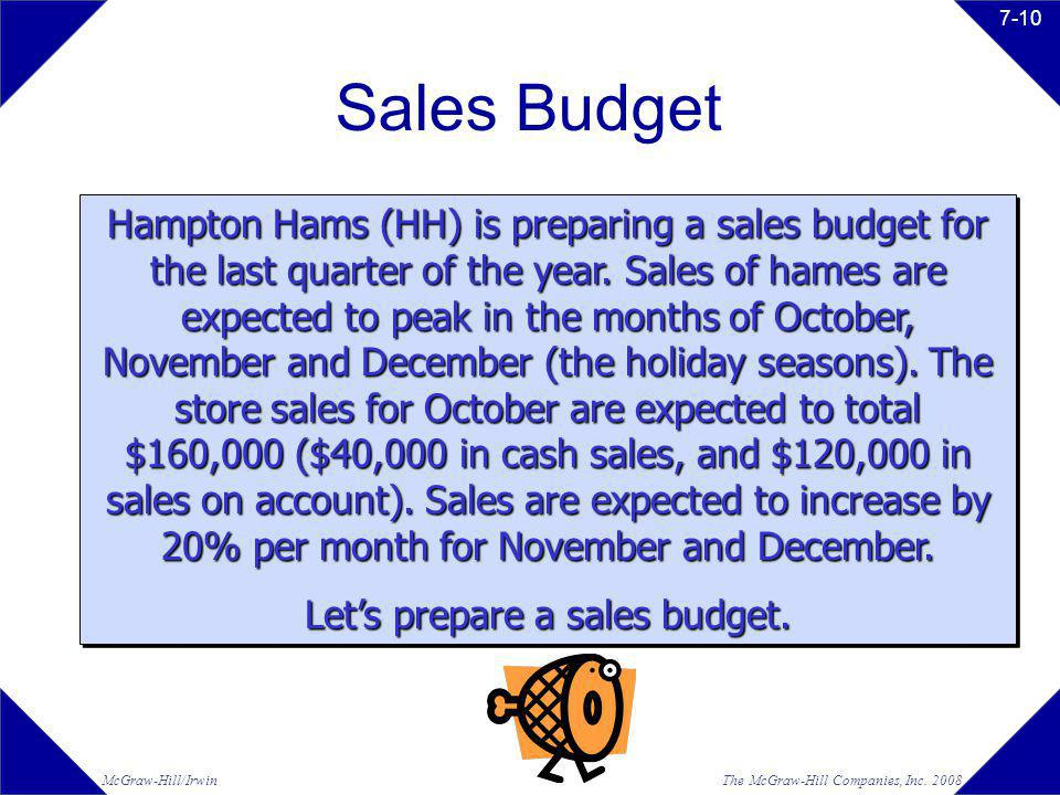 The McGraw-Hill Companies, Inc. 2008McGraw-Hill/Irwin 7-10 Sales Budget Hampton Hams (HH) is preparing a sales budget for the last quarter of the year